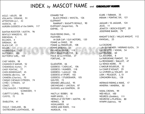 Index of Mascots Page 1