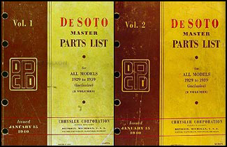 1929-1939 DeSoto Master Parts Book Original 2 Vol. Set