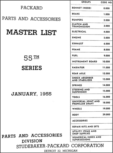 1955 Packard Master Parts Book Original
