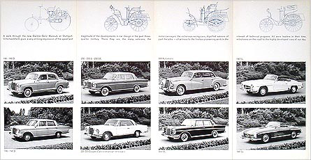 1961 Mercedes Sales Brochure Original--All Models