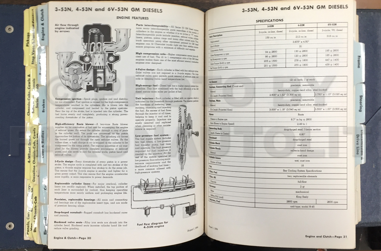 1965 Chevrolet Truck Data Book Original. click on thumbnail to zoom