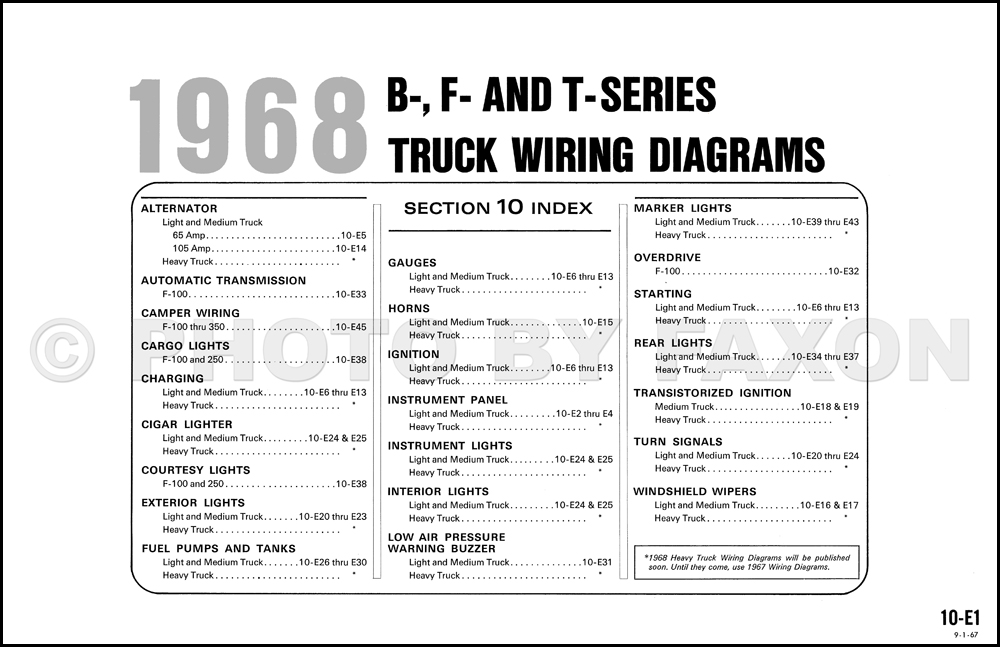 1968 Ford B  F And T Series Wiring Diagram Original 100