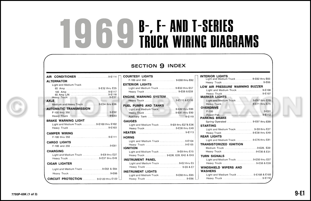 1969 ford b t and f100 f1000 series wiring diagram. Black Bedroom Furniture Sets. Home Design Ideas