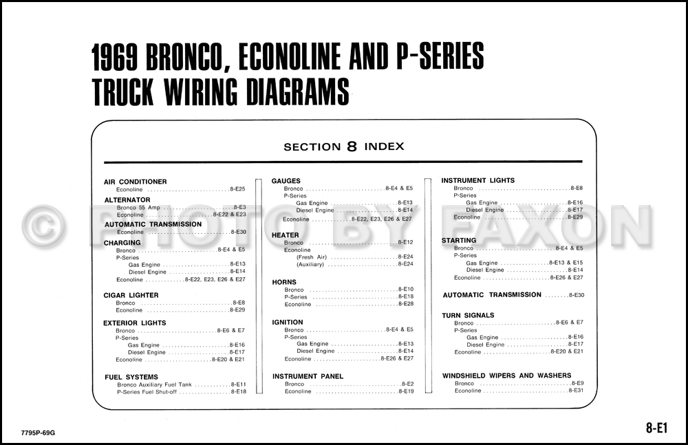 Ford Van Wiring Diagram - Boeaizmu.urbanecologist.info •  Ford Econoline Wiring Diagram on 1991 ford tempo wiring diagram, 2001 gmc savana wiring diagram, 1986 ford bronco wiring diagram, 2001 dodge ram 3500 wiring diagram, 1988 ford bronco wiring diagram, 1990 ford taurus wiring diagram,