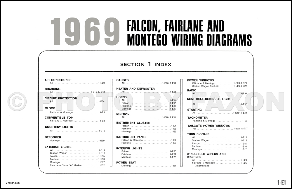 Admirable 1969 Ford Fairlane Wiring Diagram Wiring Diagram Data Schema Wiring 101 Akebretraxxcnl