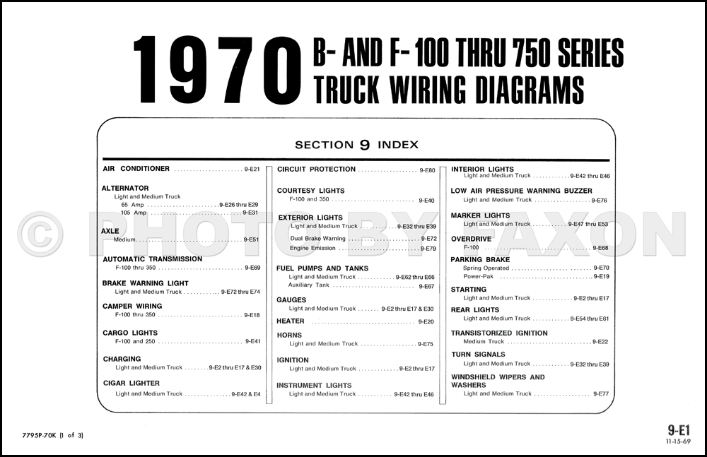 1970 ford b and f100f750 series foldout wiring diagram