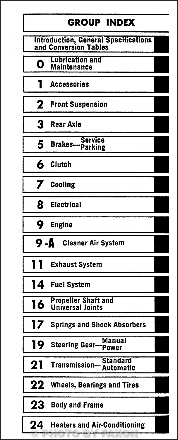 1970 Dodge Dart & Challenger Shop Manual Reprint. Table of Contents