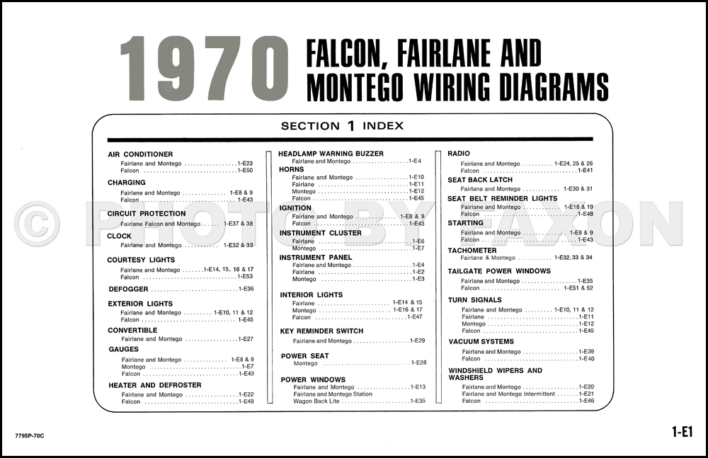 1970 Falcon Fairlane Torino Ranchero Montego And Cyclone Wiring Diagram Original