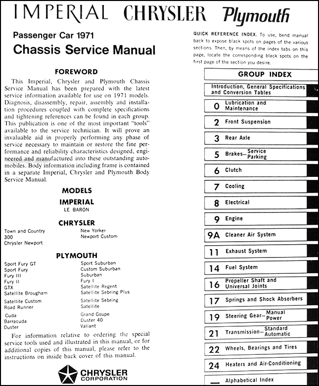 1971 Plymouth And Chrysler Repair Shop Manual Original 2