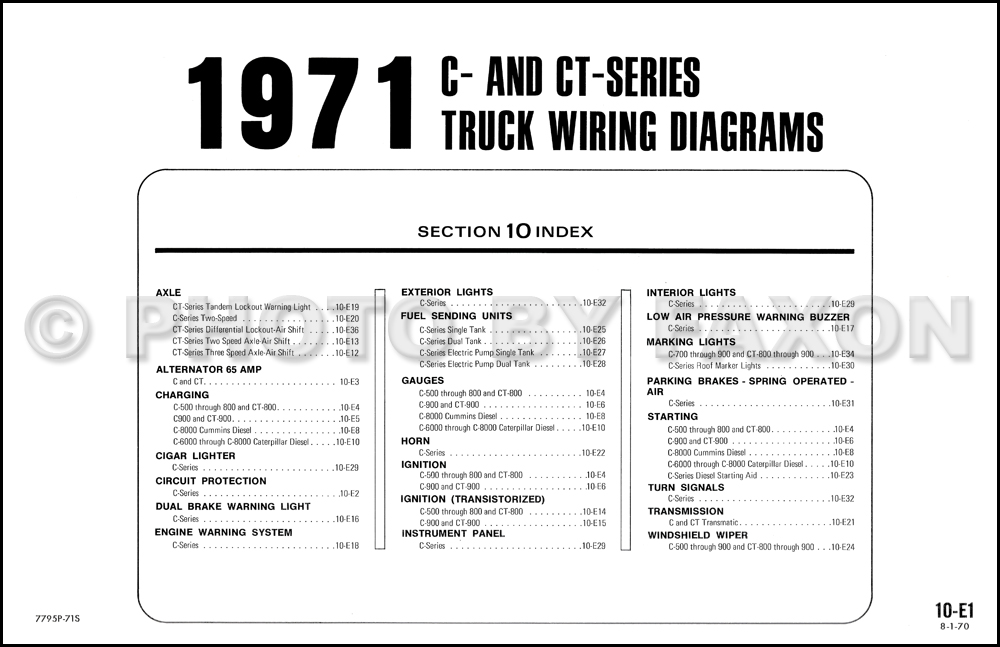 1971 Ford C and CT Series Truck Foldout Wiring Diagram