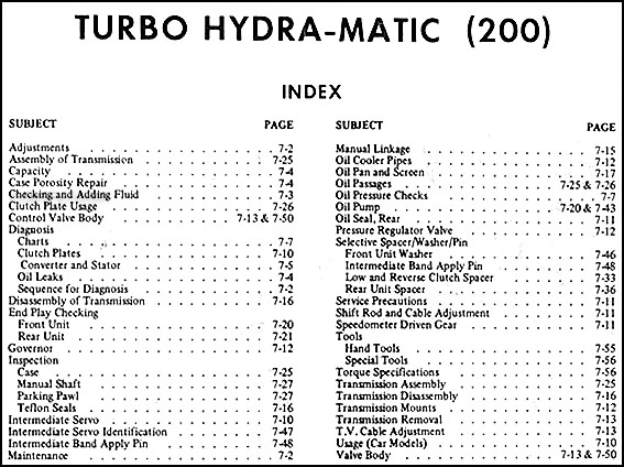 200 turbo hydra matic transmission