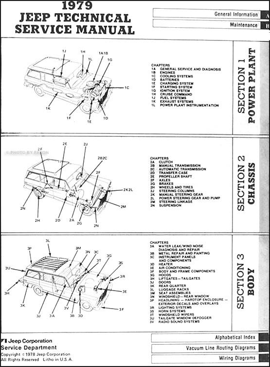Jeep J10 Wiring Diagrams - Wiring Diagrams Jeep Cj Wiring Diagram on