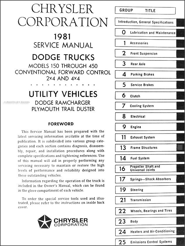 1981 Dodge Truck Repair Shop Manual D And W 150