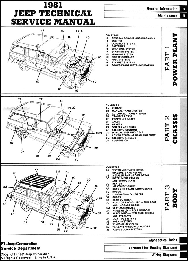 1976 jeep j wiring diagram on 1977 jeep j10 parts, 1976 jeep j10 wiring  diagram,