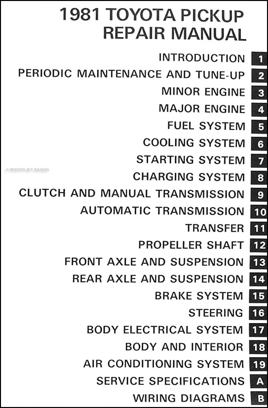 1981 Toyota Pickup Truck Repair Shop Manual Factory Reprint Table Of Contents: 1981 Toyota Pickup Wiring Diagram At Mazhai.net