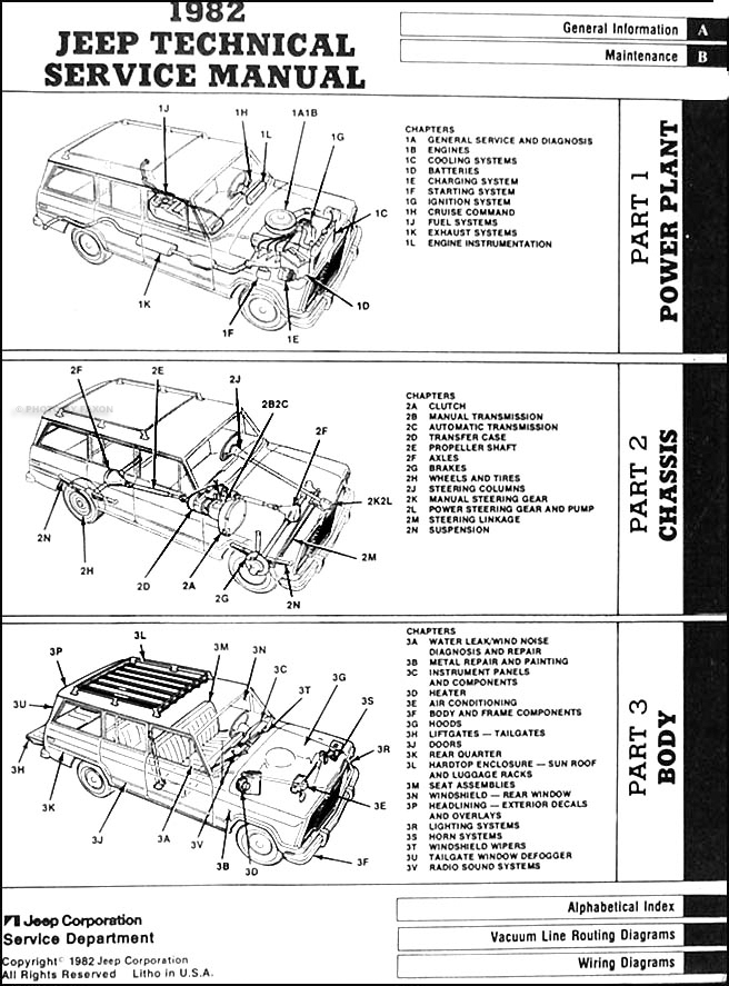 1982 jeep shop manual original - all models � table of contents