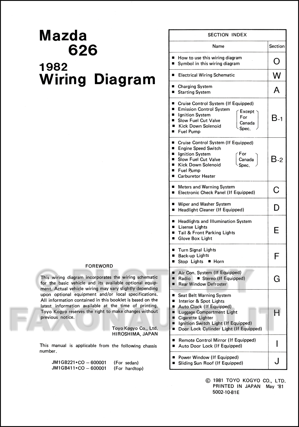 Diagram 1995 Mazda 626 Wiring Diagram Manual Full Version Hd Quality Diagram Manual Diagramgoleyb Apd Audax It