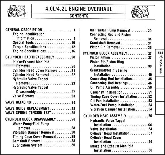 1984-1988 AMC & Jeep 4 0L 4 2L 6 Cyl  Engine Overhaul Manual Original