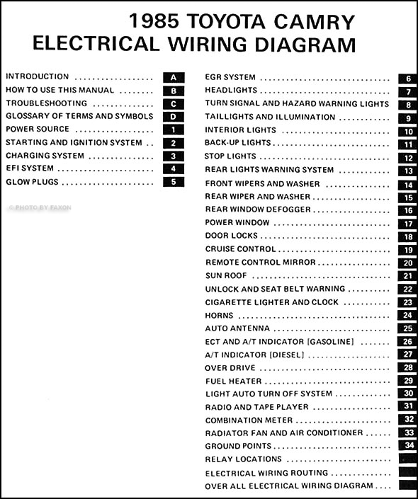 1997 Toyota Camry Radio Wiring Diagram Database