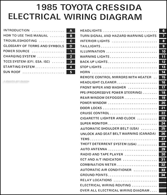 car stereo, ignition coil, on 84 toyota cressida wiring diagram