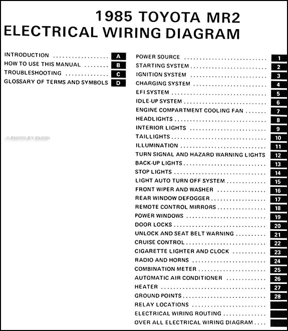 1985 toyota mr2 wiring diagram manual original rh faxonautoliterature com