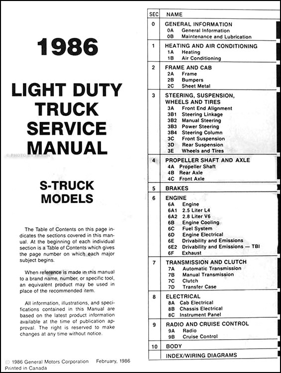 Terrific 1987S 10 Blazer Fuel Wiring Diagram Basic Electronics Wiring Diagram Wiring Cloud Oideiuggs Outletorg