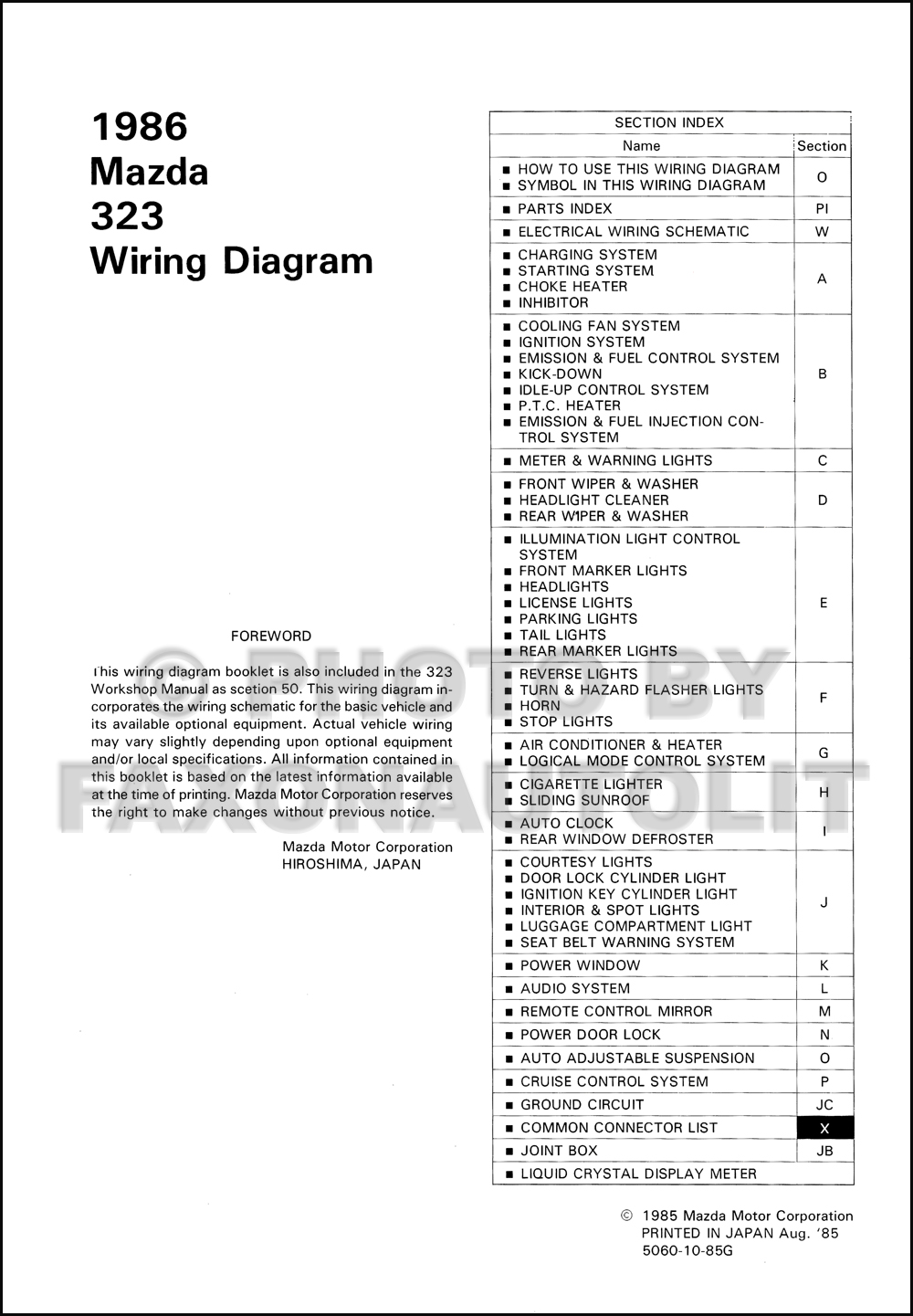 1986 Mazda 323 Wiring Diagram Manual Original. click on thumbnail to zoom