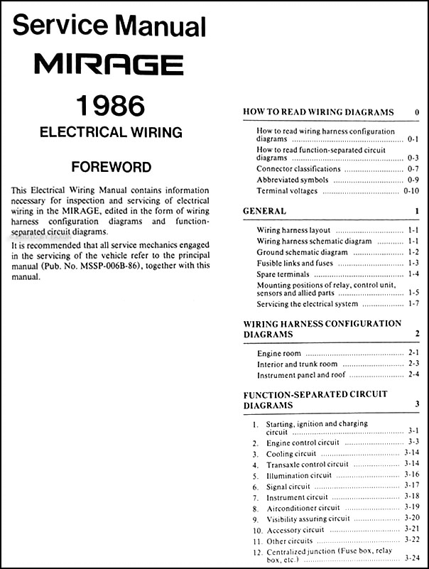 1986 mitsubishi mirage wiring diagram manual original rh faxonautoliterature com mitsubishi mirage radio wiring diagram 1997 mitsubishi mirage wiring diagram