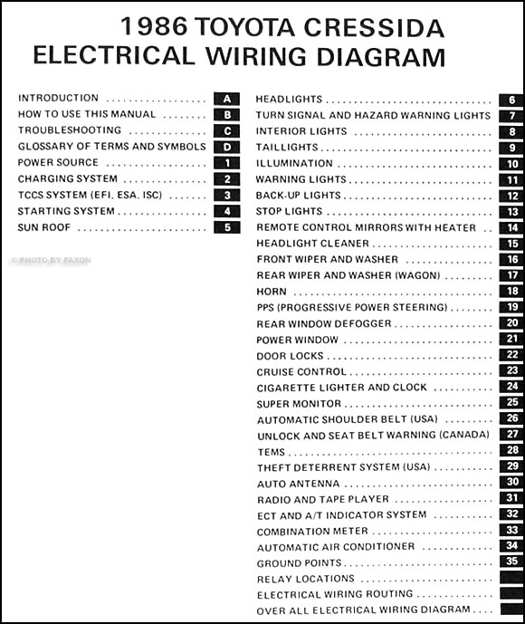 1986 toyota cressida wiring diagram manual original rh faxonautoliterature com