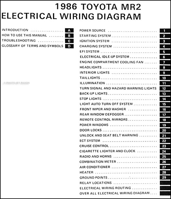 1986 toyota mr2 wiring diagram manual original 1986 Volvo 240 Wiring Diagrams
