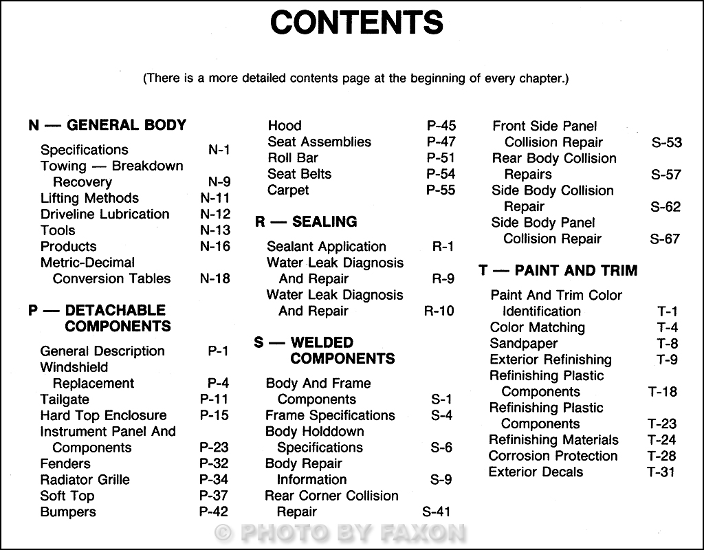 1987-1988 Jeep Wrangler/YJ Body Shop Manual Reprint. Table of Contents