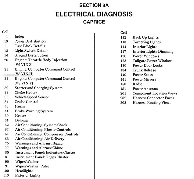 1987    Chevy    Electrical Diagnosis Manual Caprice  Monte