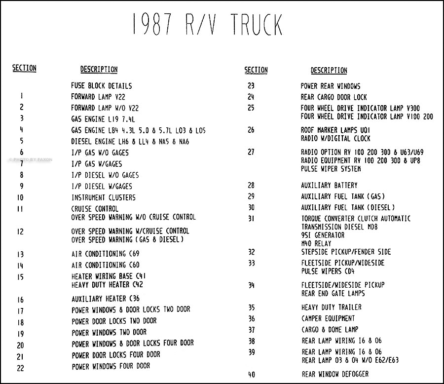 1987 R  V Pickup  Suburban  K5 Blazer  Jimmy Wiring Diagram Original