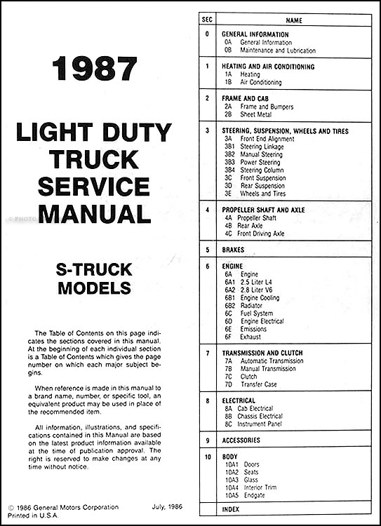 1987 s10 fuse diagram wiring diagrams structure Smart Car Diagrams