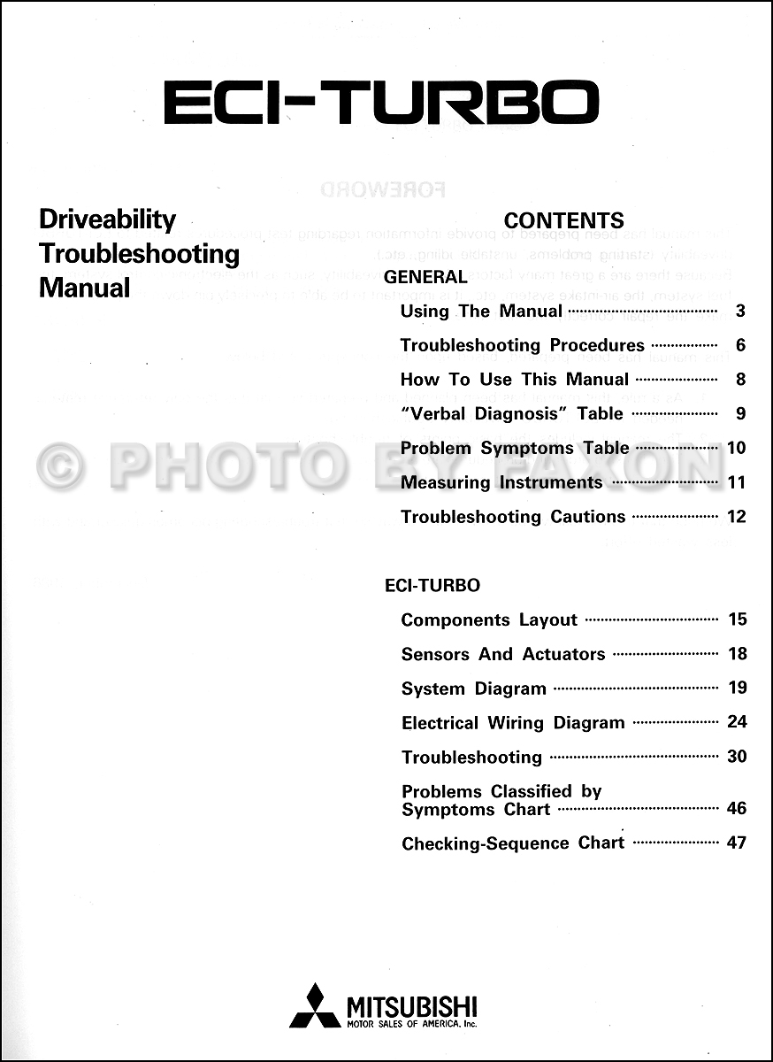 1987 Mitsubishi ECI-Turbo Engine Driveability Troubleshooting Manual  Original · Table of Contents