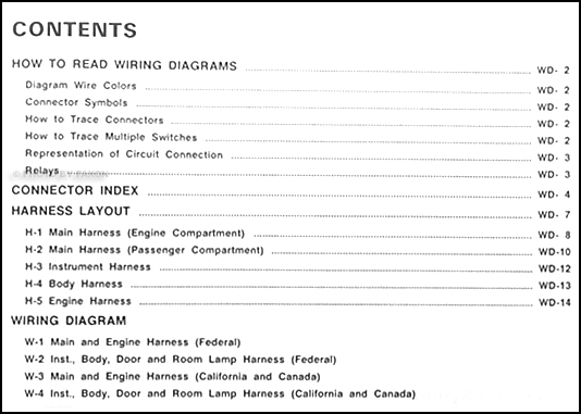 1987 Nissan Sentra Wiring Diagram Manual Original