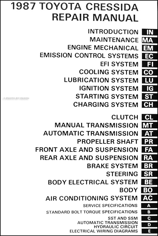1987 Toyota Cressida Repair Shop Manual Originalrhfaxonautoliterature: 1988 Toyota Pickup Truck Radio Fuse Guide At Gmaili.net