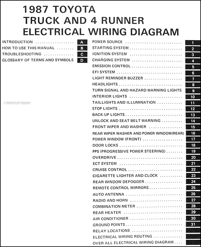 1987 toyota truck & 4runner wiring diagram manual original 1977 toyota pickup fuse diagram