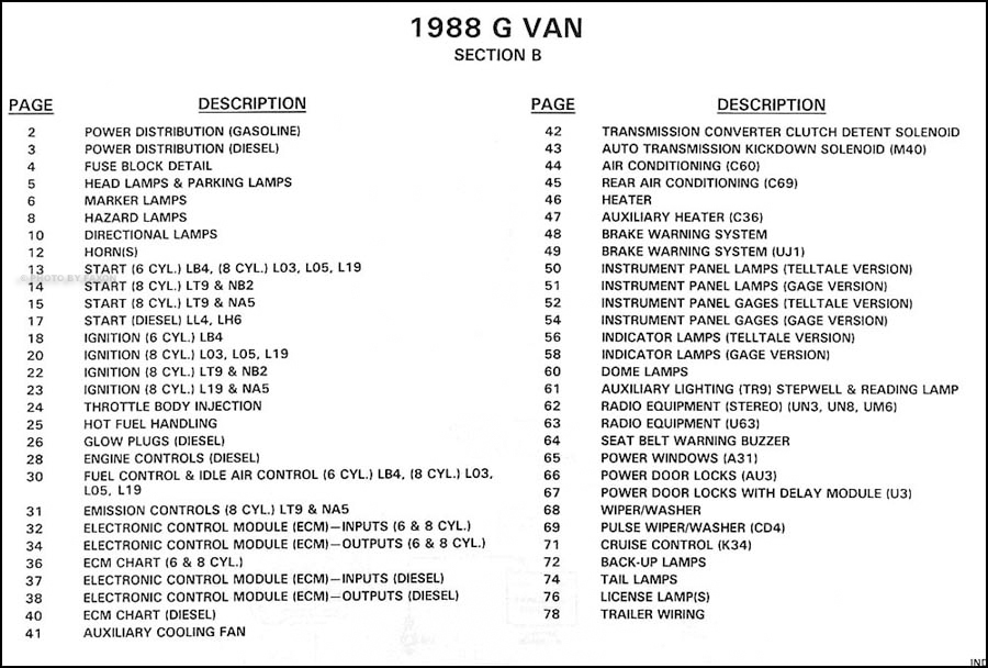1988 Chevy  Gmc G Van Wiring Diagram Original