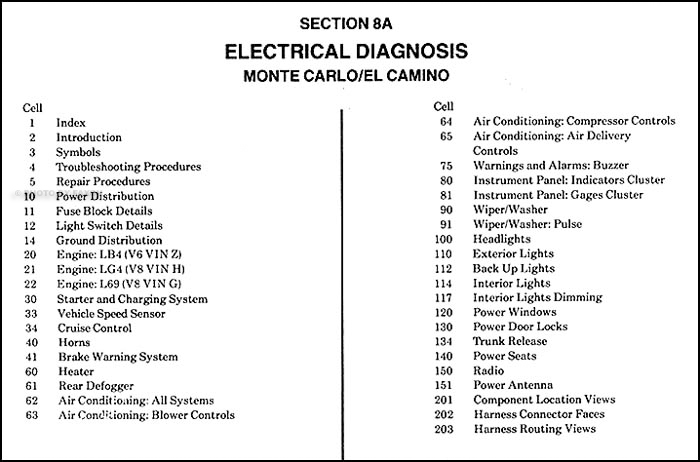 Chevmontecarloelectrical Toc