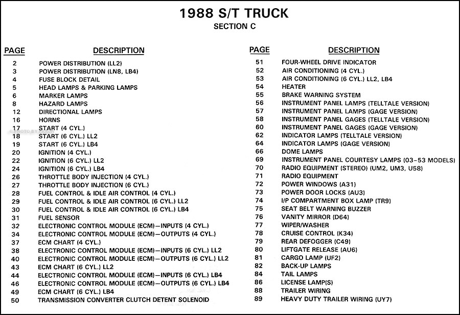 1988 s 10 \u0026 s 15 pickup, blazer, \u0026 jimmy wiring diagram originaltable of contents