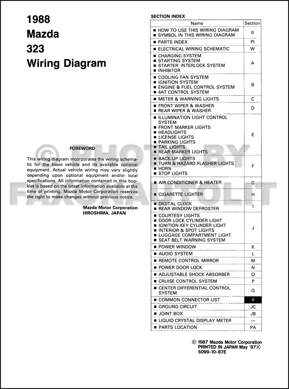 Mazda 323 Parts Manual Hall Effect Sensor Wiring Diagram Http Wwwjustanswercom Volvo Array Central Locking Library Rh 76 Codingcommunity De
