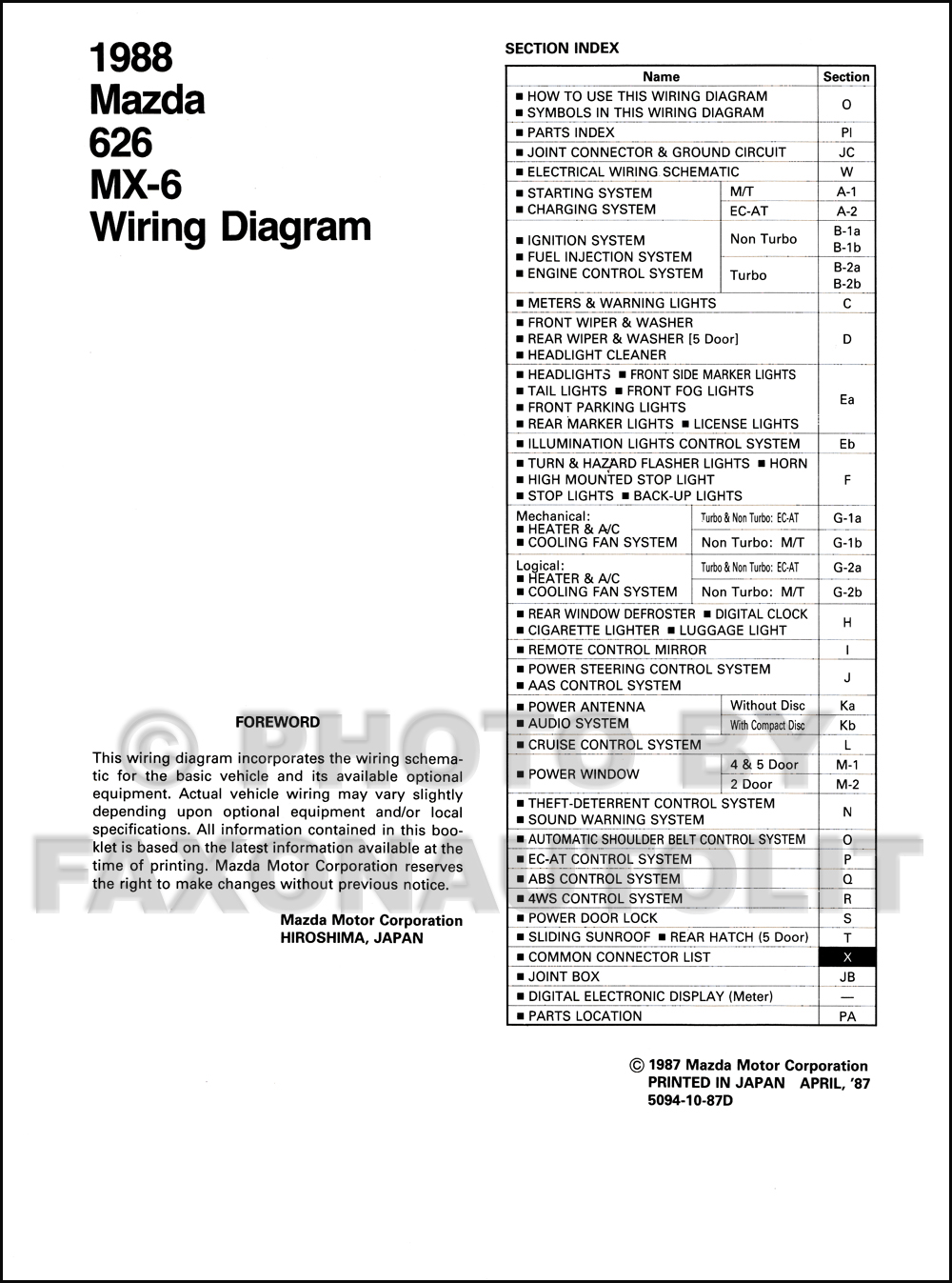 1988 Mazda 626 Wiring Diagram Detailed Diagrams B2600 And Mx 6 Manual Original Fuel Pump