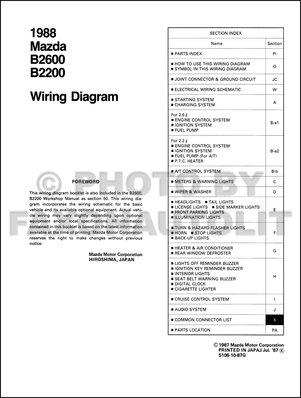 1988 Mazda B2200 Radio Wiring Diagram Electrical Diagrams 1989 Engine Truck House Symbols U2022 1993