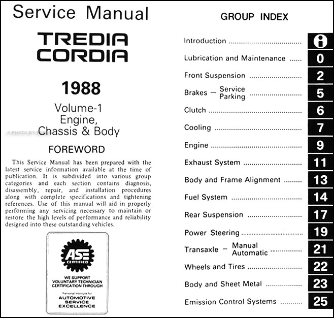 1988 Mitsubishi Cordiatredia Repair Shop Manual Set Original