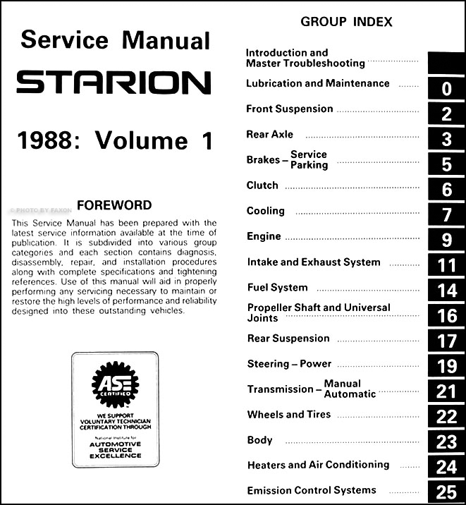 1988 mitsubishi starion repair shop manual original 2 vol set rh faxonautoliterature com Mitsubishi Radio Wiring Diagram 77 Dodge D100 Wiring-Diagram