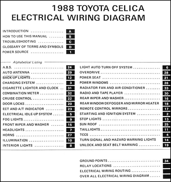 1988 toyota celica wiring diagram manual original · table of contents