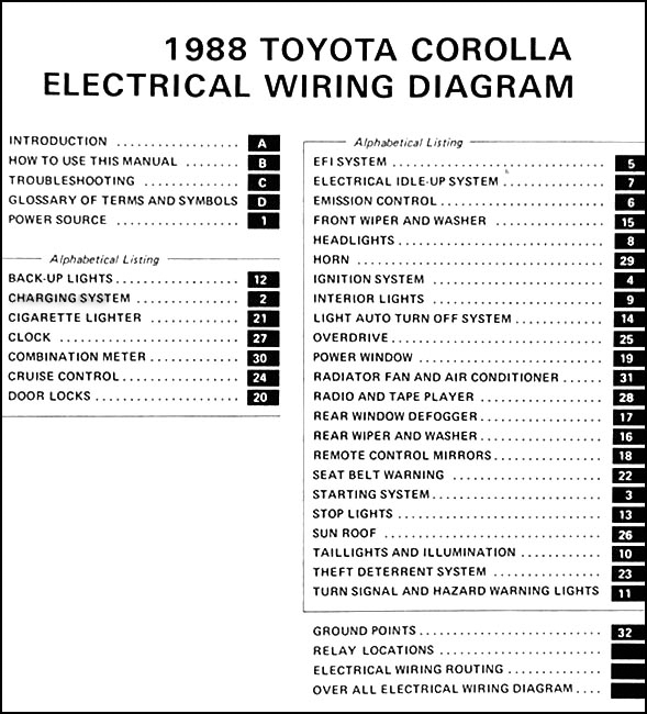 1988 Toyota Corolla RWD Wiring Diagram Manual OriginalFaxon Auto Literature