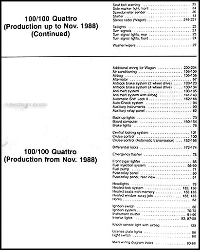 1989 Audi 100 and 200 Original Wiring Diagram