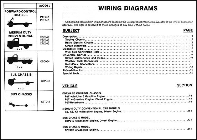 1989 gmc/chevy medium truck wiring diagram manual original · table of  contents
